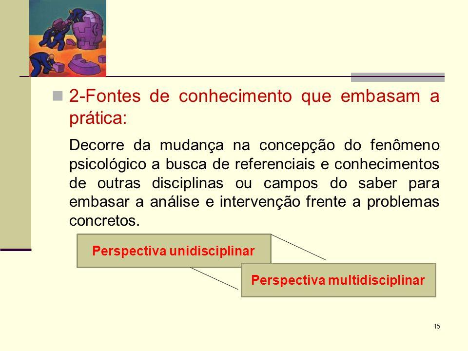 2-Fontes de conhecimento que embasam a prática: Decorre da mudança na concepção do fenômeno psicológico a busca de referenciais e conhecimentos de out