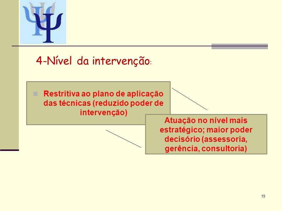 19 Restritiva ao plano de aplicação das técnicas (reduzido poder de intervenção) Atuação no nível mais estratégico; maior poder decisório (assessoria,