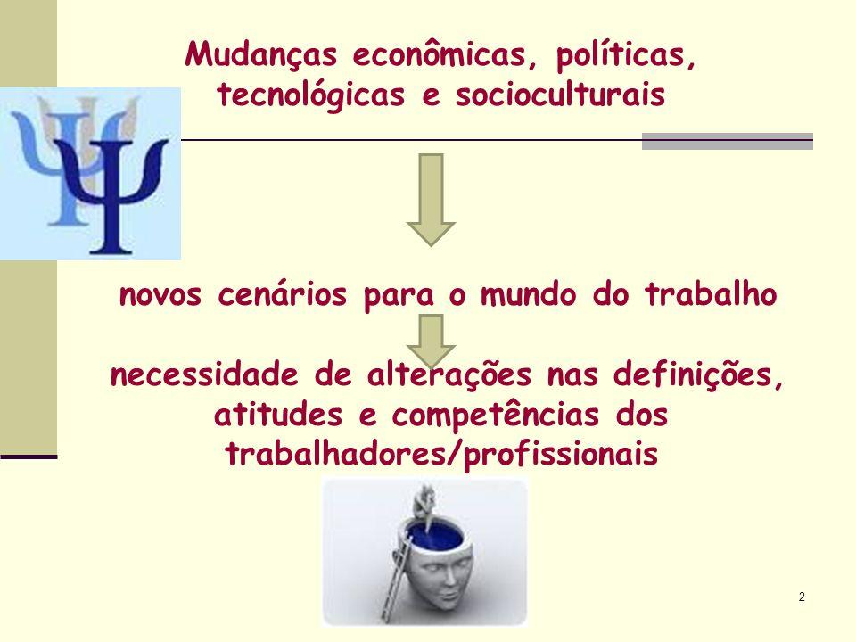 2 Mudanças econômicas, políticas, tecnológicas e socioculturais novos cenários para o mundo do trabalho necessidade de alterações nas definições, atit
