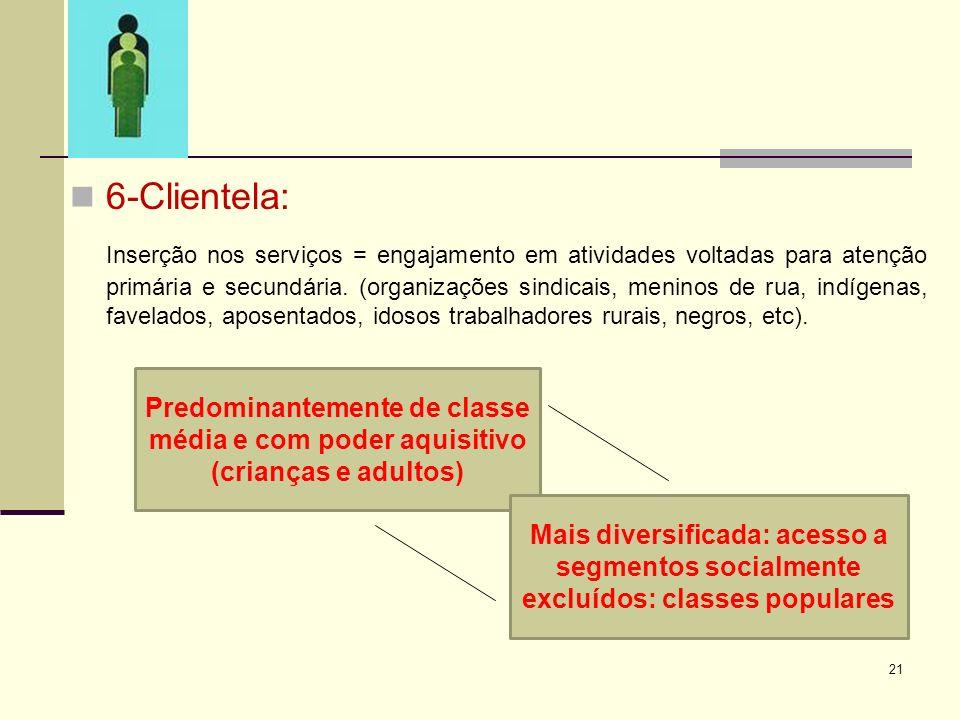 6-Clientela: Inserção nos serviços = engajamento em atividades voltadas para atenção primária e secundária. (organizações sindicais, meninos de rua, i