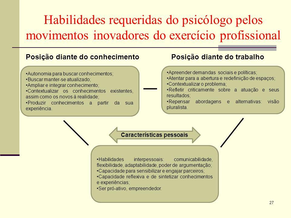 Habilidades requeridas do psicólogo pelos movimentos inovadores do exercício profissional Posição diante do conhecimentoPosição diante do trabalho 27