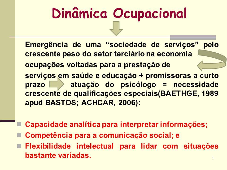 3 Dinâmica Ocupacional Emergência de uma sociedade de serviços pelo crescente peso do setor terciário na economia ocupações voltadas para a prestação