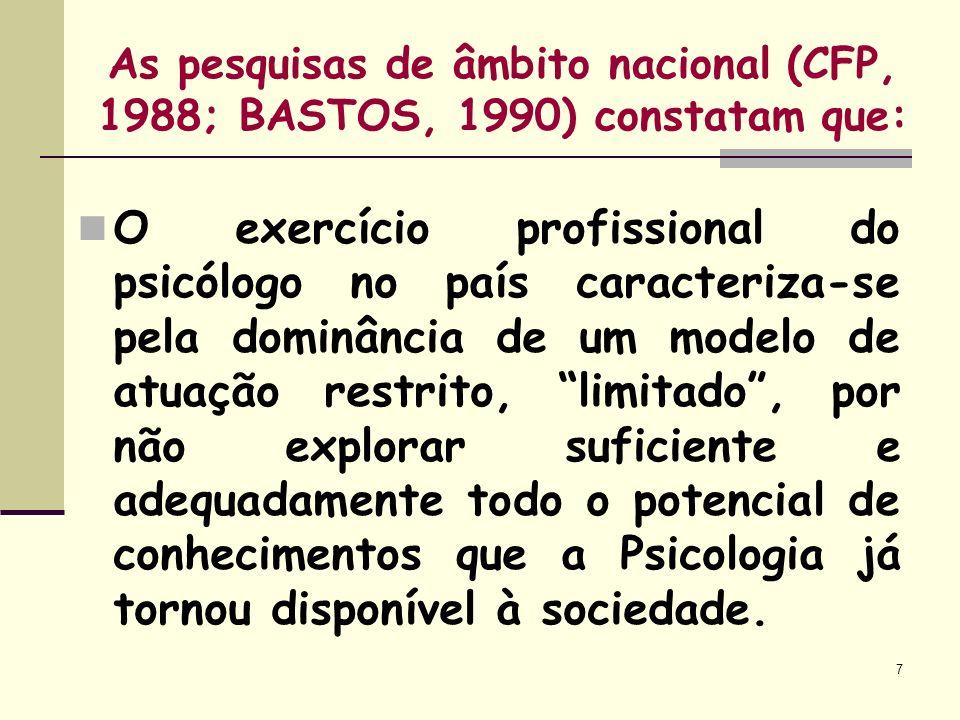 7 As pesquisas de âmbito nacional (CFP, 1988; BASTOS, 1990) constatam que: O exercício profissional do psicólogo no país caracteriza-se pela dominânci
