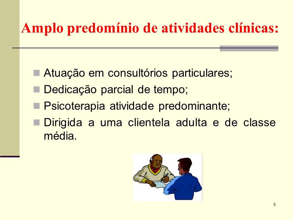 Amplo predomínio de atividades clínicas: Atuação em consultórios particulares; Dedicação parcial de tempo; Psicoterapia atividade predominante; Dirigi