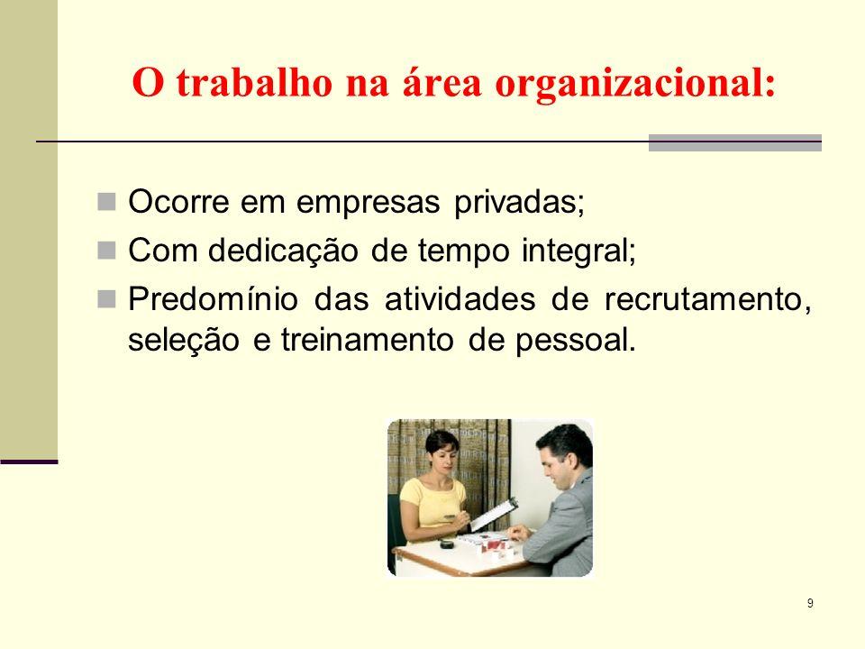 O trabalho na área organizacional: Ocorre em empresas privadas; Com dedicação de tempo integral; Predomínio das atividades de recrutamento, seleção e