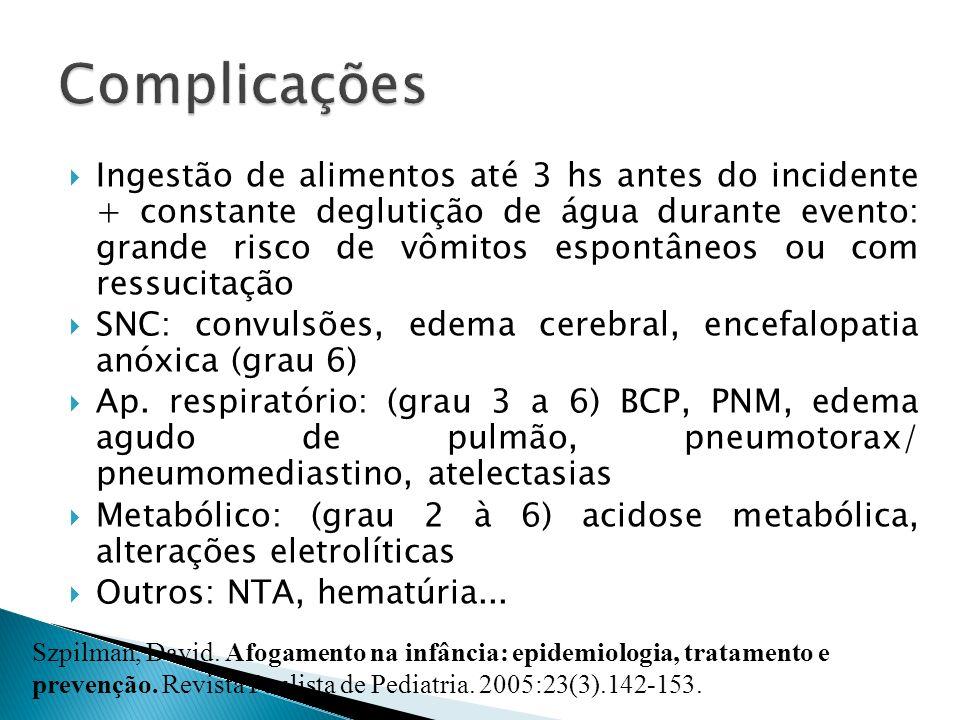 Ingestão de alimentos até 3 hs antes do incidente + constante deglutição de água durante evento: grande risco de vômitos espontâneos ou com ressucitaç