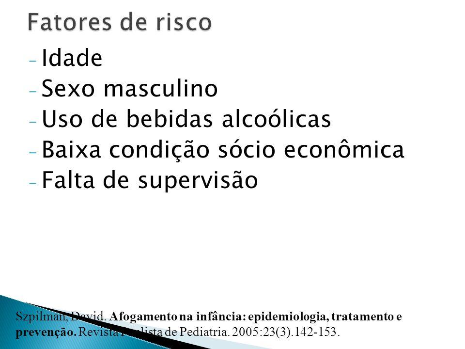 - Idade - Sexo masculino - Uso de bebidas alcoólicas - Baixa condição sócio econômica - Falta de supervisão Szpilman, David. Afogamento na infância: e