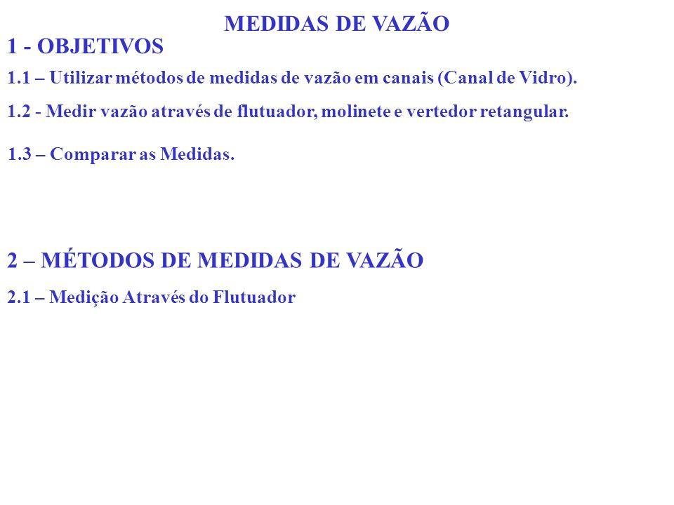 MEDIDAS DE VAZÃO 1 - OBJETIVOS 1.1 – Utilizar métodos de medidas de vazão em canais (Canal de Vidro). 1.2 - Medir vazão através de flutuador, molinete