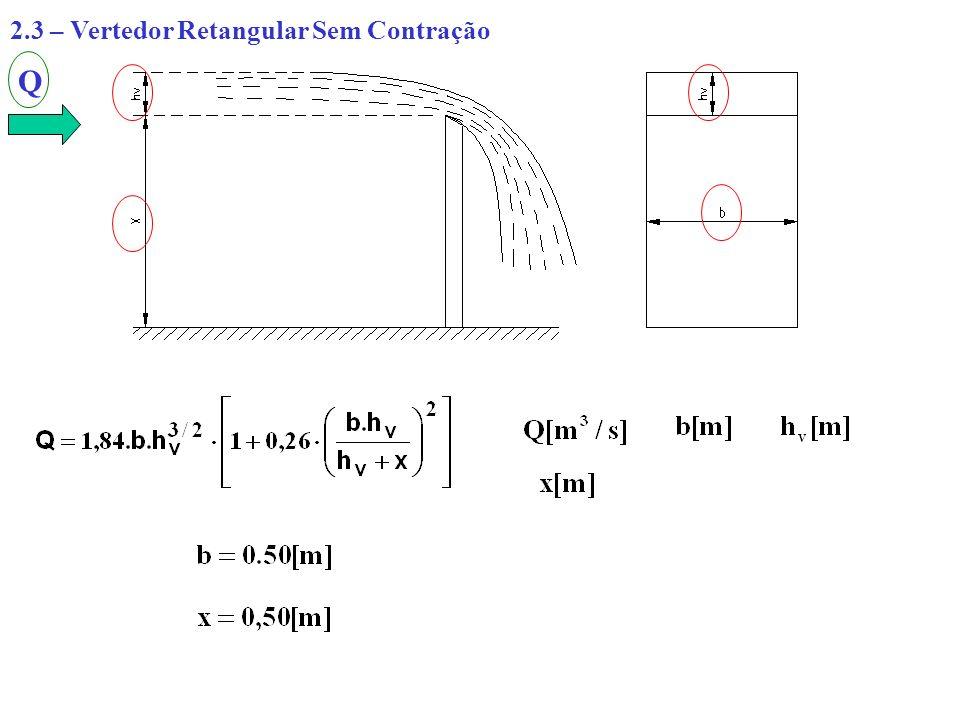 2.3 – Vertedor Retangular Sem Contração Q