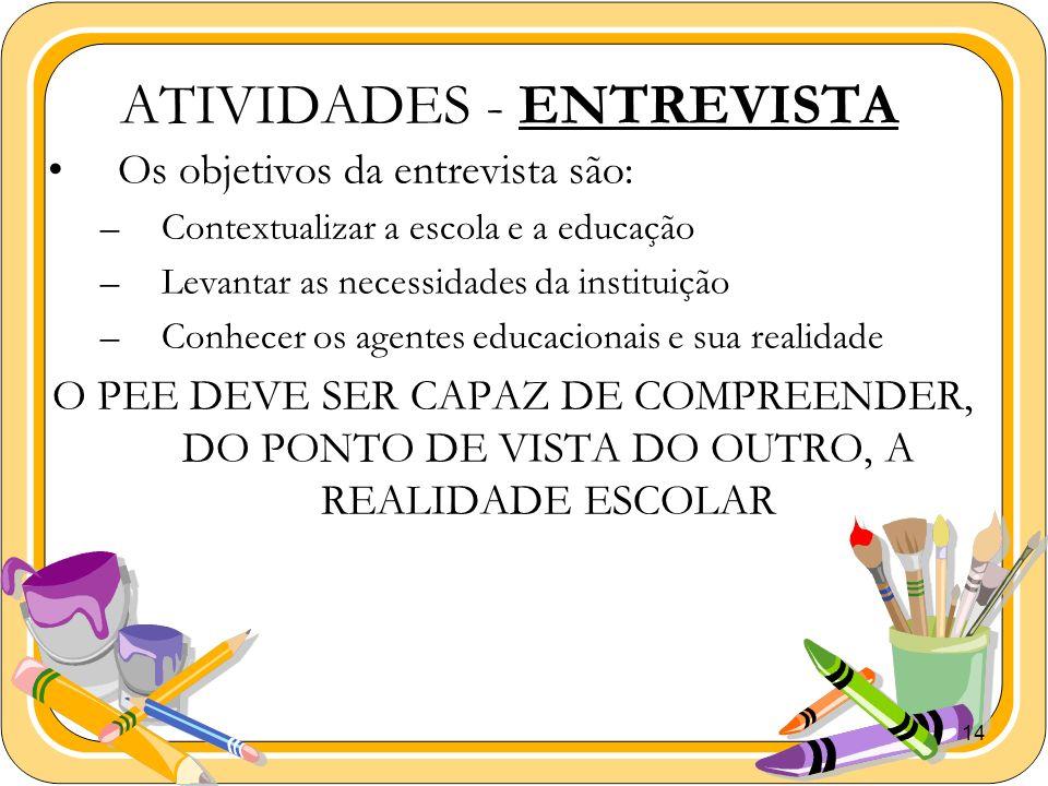 14 ATIVIDADES - ENTREVISTA Os objetivos da entrevista são: –Contextualizar a escola e a educação –Levantar as necessidades da instituição –Conhecer os