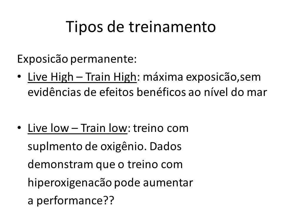 Tipos de treinamento Exposicão permanente: Live High – Train High: máxima exposicão,sem evidências de efeitos benéficos ao nível do mar Live low – Tra