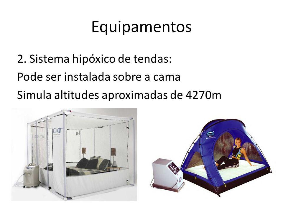 Equipamentos 2. Sistema hipóxico de tendas: Pode ser instalada sobre a cama Simula altitudes aproximadas de 4270m