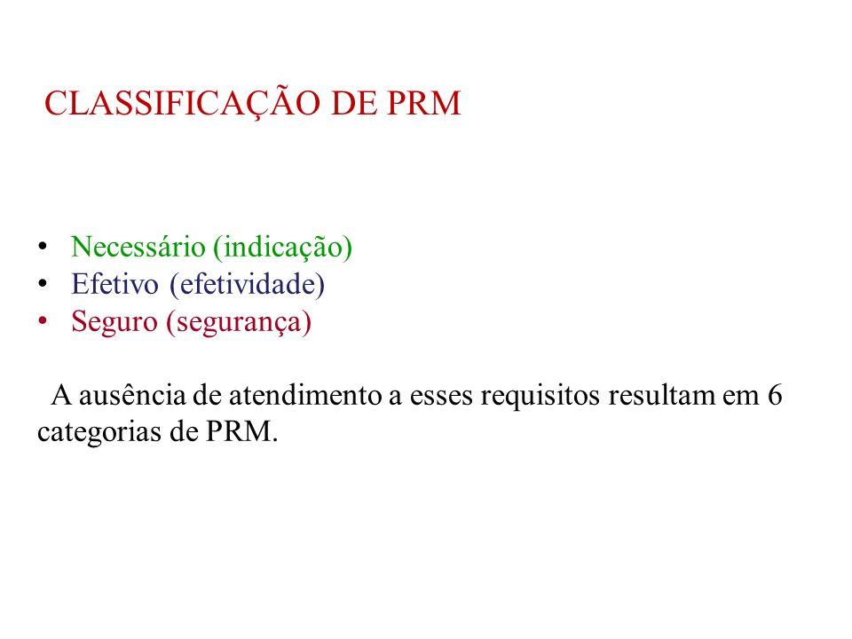 CLASSIFICAÇÃO DE PRM Necessário (indicação) Efetivo (efetividade) Seguro (segurança) A ausência de atendimento a esses requisitos resultam em 6 catego