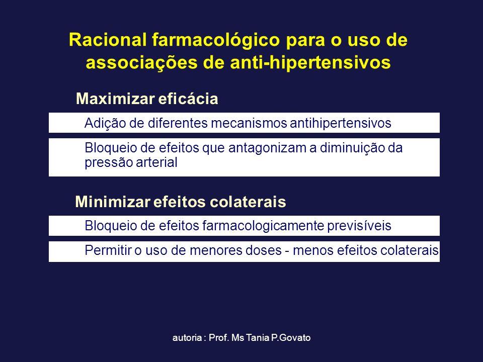 autoria : Prof. Ms Tania P.Govato Racional farmacológico para o uso de associações de anti-hipertensivos Maximizar eficácia Minimizar efeitos colatera