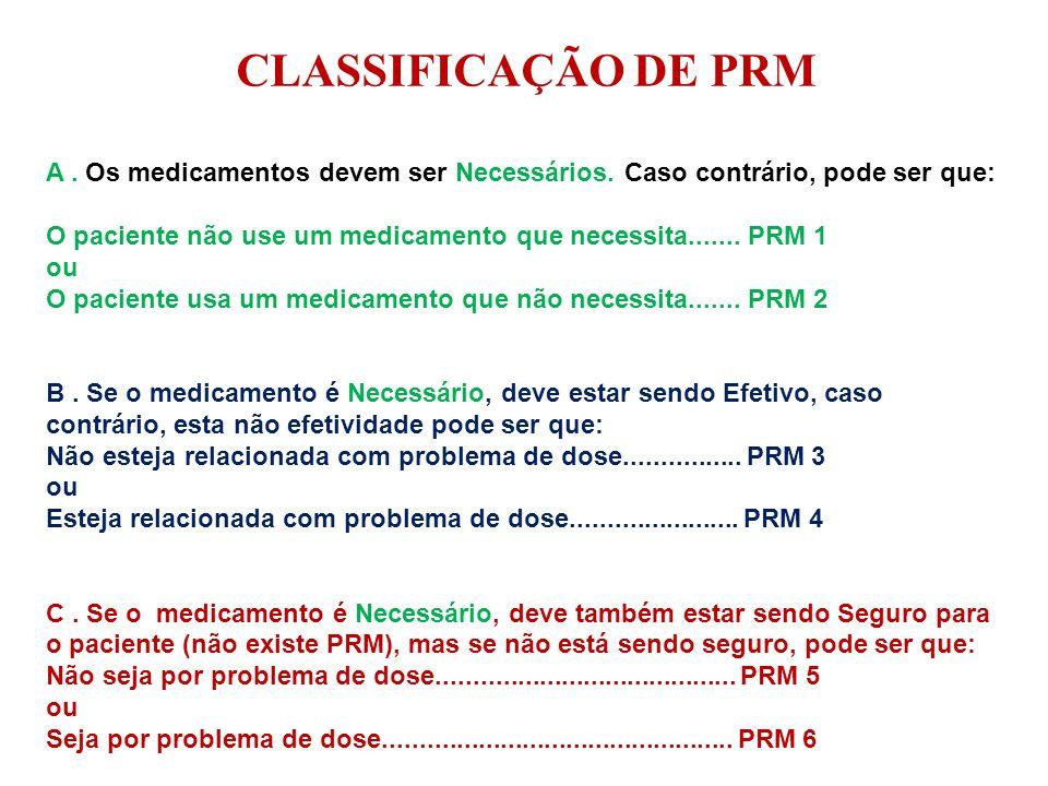 CLASSIFICAÇÃO DE PRM A. Os medicamentos devem ser Necessários. Caso contrário, pode ser que: O paciente não use um medicamento que necessita....... PR