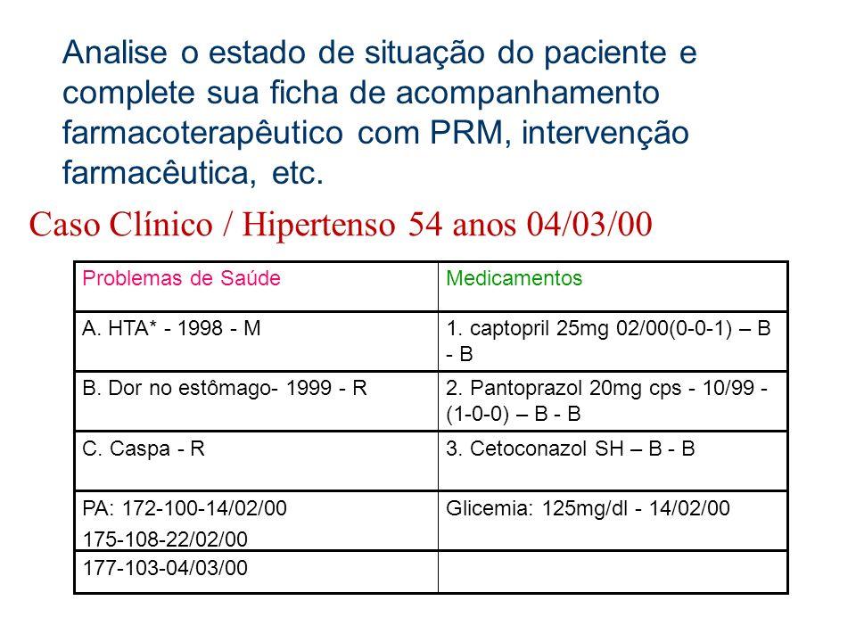 Caso Clínico / Hipertenso 54 anos 04/03/00 MedicamentosProblemas de Saúde 1. captopril 25mg 02/00(0-0-1) – B - B A. HTA* - 1998 - M 2. Pantoprazol 20m