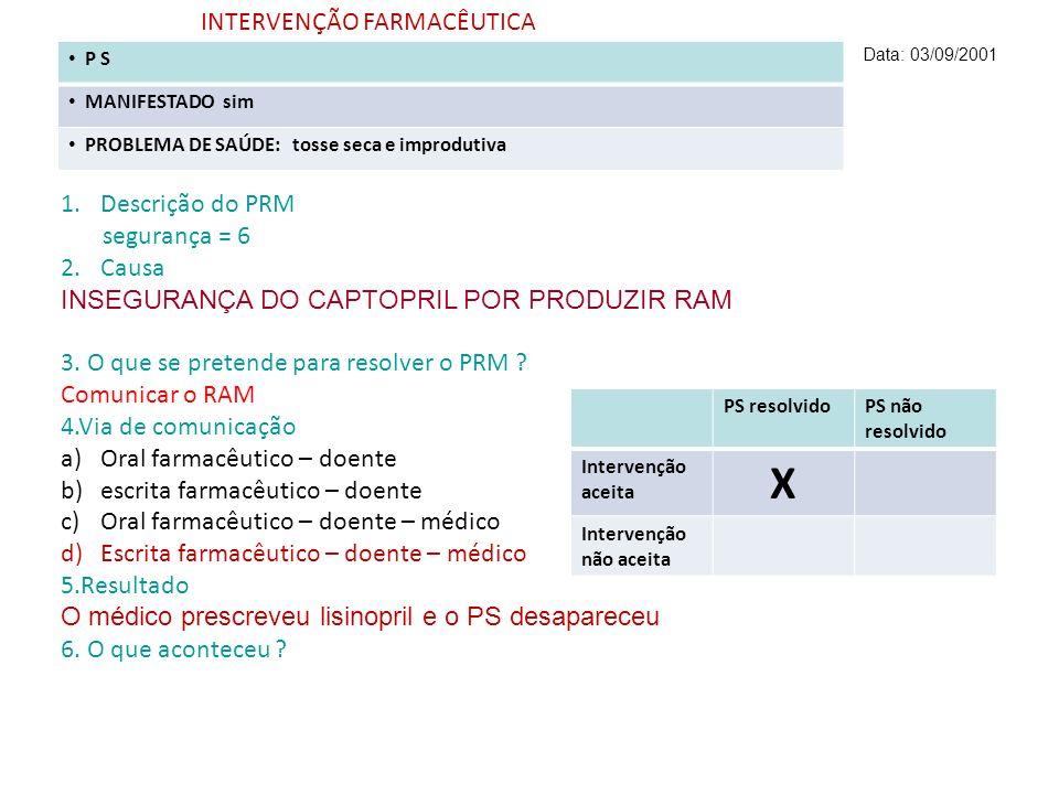 INTERVENÇÃO FARMACÊUTICA Data: 03/09/2001 1.Descrição do PRM segurança = 6 2.Causa INSEGURANÇA DO CAPTOPRIL POR PRODUZIR RAM 3. O que se pretende para