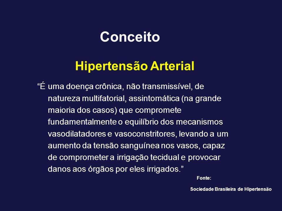 Conceito Hipertensão Arterial É uma doença crônica, não transmissível, de natureza multifatorial, assintomática (na grande maioria dos casos) que comp
