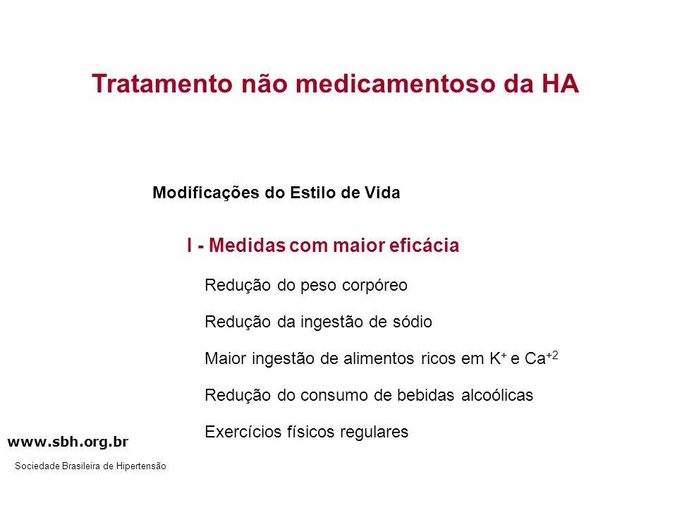 Tratamento não medicamentoso da HA Redução do peso corpóreo Redução da ingestão de sódio Maior ingestão de alimentos ricos em K + e Ca +2 Redução do c