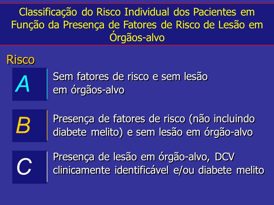 Classificação do Risco Individual dos Pacientes em Função da Presença de Fatores de Risco de Lesão em Órgãos-alvo Risco Sem fatores de risco e sem les