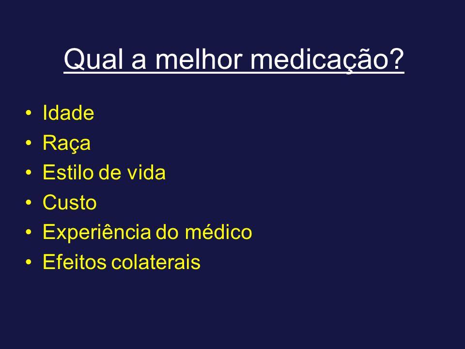 Qual a melhor medicação? Idade Raça Estilo de vida Custo Experiência do médico Efeitos colaterais