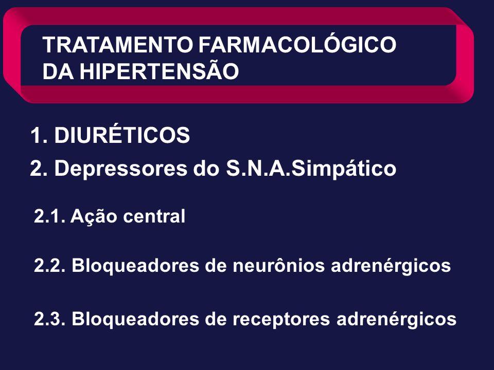 TRATAMENTO FARMACOLÓGICO DA HIPERTENSÃO 1. DIURÉTICOS 2. Depressores do S.N.A.Simpático 2.1. Ação central 2.2. Bloqueadores de neurônios adrenérgicos