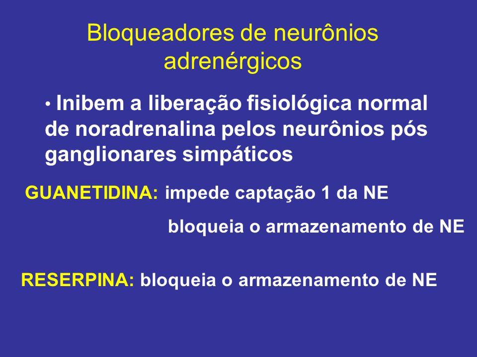 Inibem a liberação fisiológica normal de noradrenalina pelos neurônios pós ganglionares simpáticos GUANETIDINA: impede captação 1 da NE bloqueia o arm