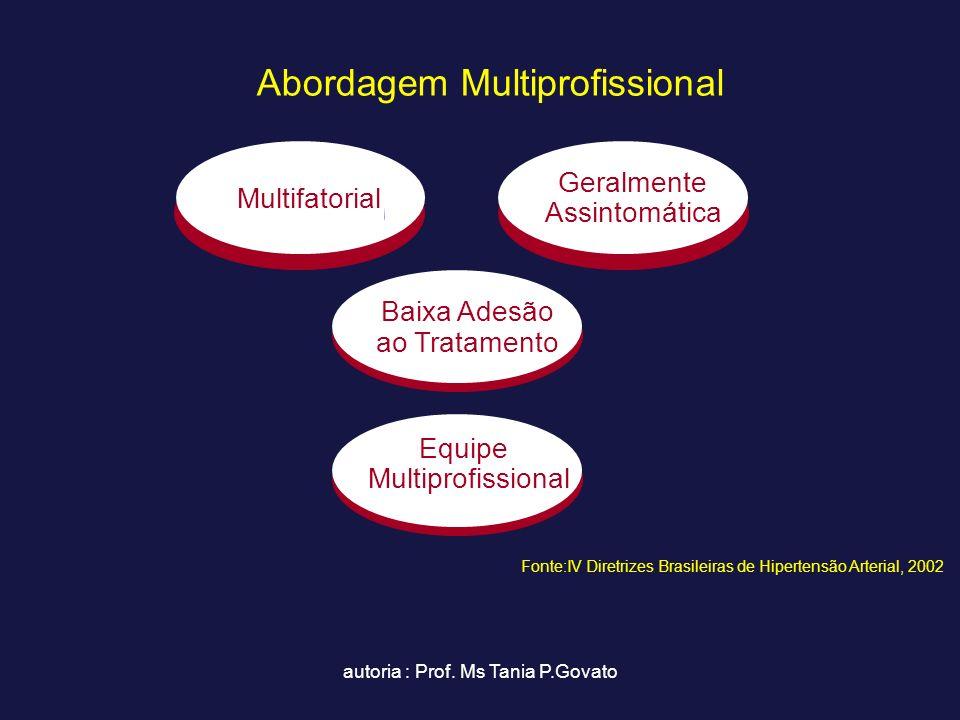 autoria : Prof. Ms Tania P.Govato Abordagem Multiprofissional Multifatorial Baixa Adesão ao Tratamento Geralmente Assintomática Equipe Multiprofission