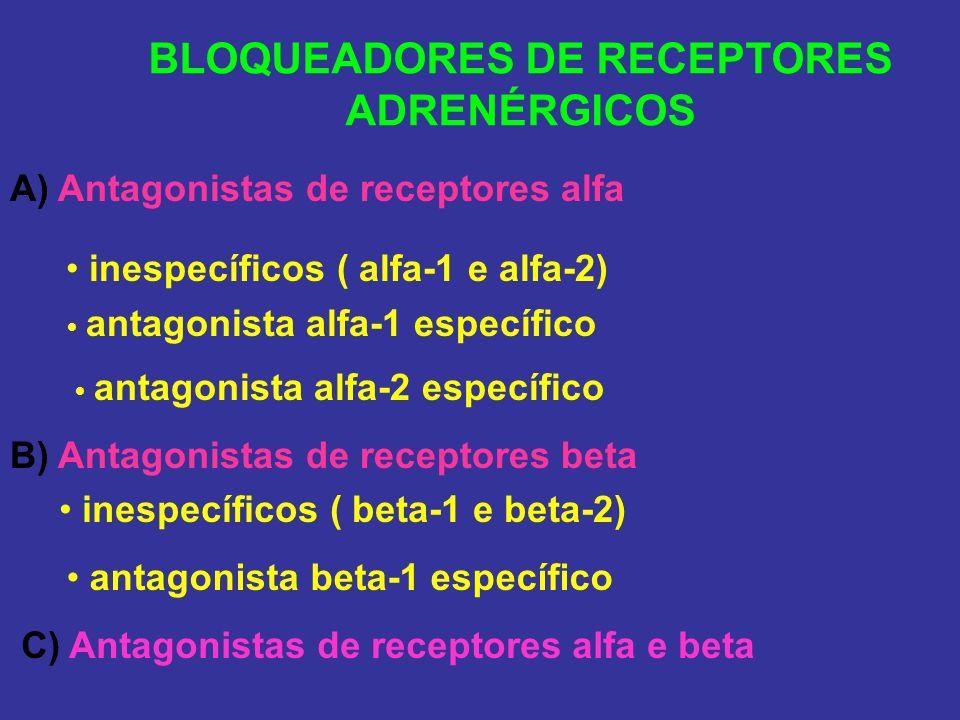 BLOQUEADORES DE RECEPTORES ADRENÉRGICOS A) Antagonistas de receptores alfa B) Antagonistas de receptores beta inespecíficos ( alfa-1 e alfa-2) antagon