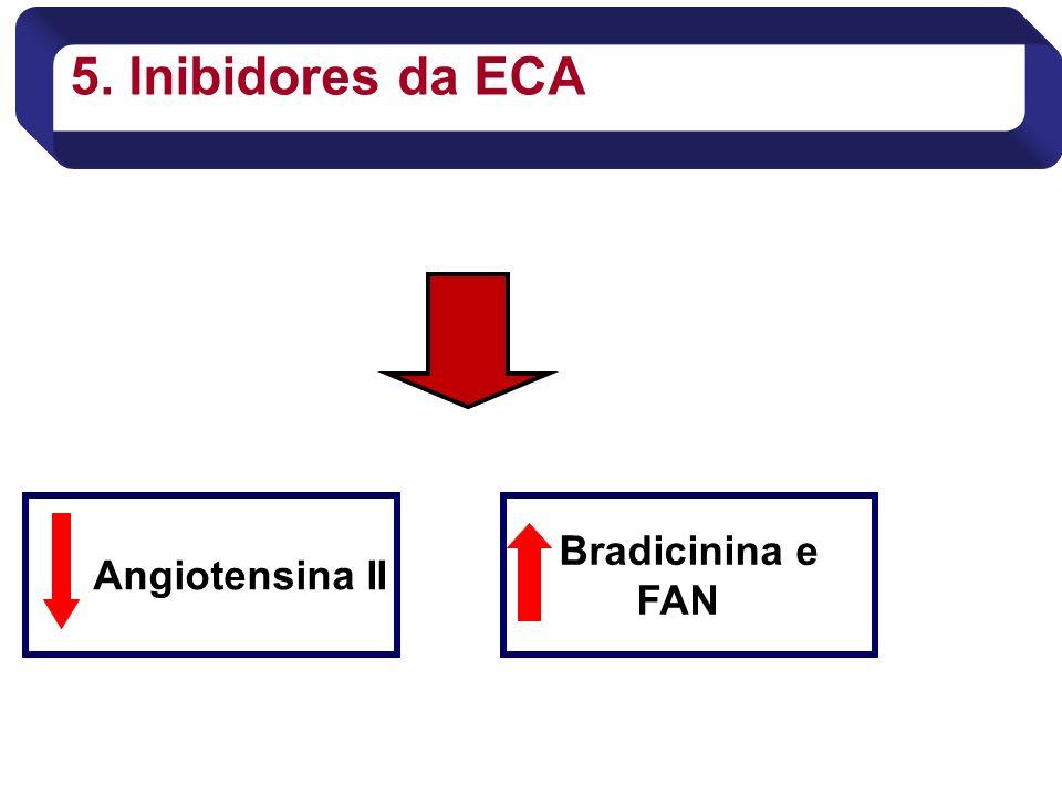 5. Inibidores da ECA Angiotensina II Bradicinina e FAN