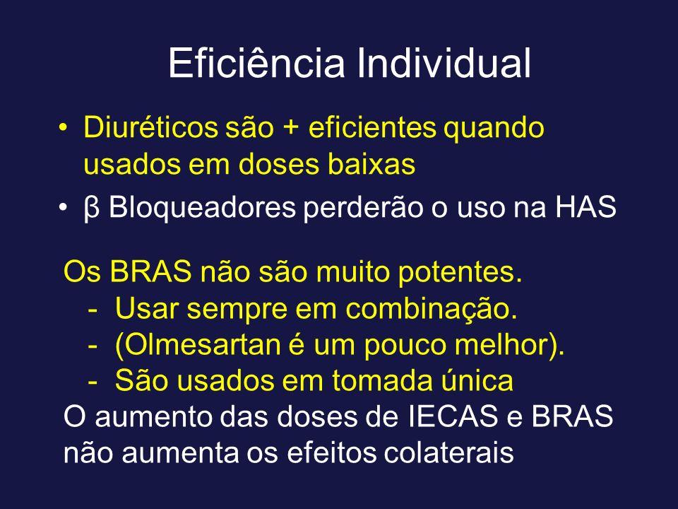 Eficiência Individual Diuréticos são + eficientes quando usados em doses baixas β Bloqueadores perderão o uso na HAS Os BRAS não são muito potentes. -