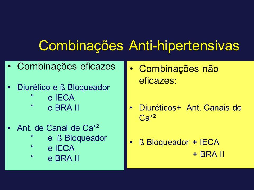 Combinações Anti-hipertensivas Combinações eficazes Diurético e ß Bloqueador e IECA e BRA II Ant. de Canal de Ca +2 e ß Bloqueador e IECA e BRA II Com