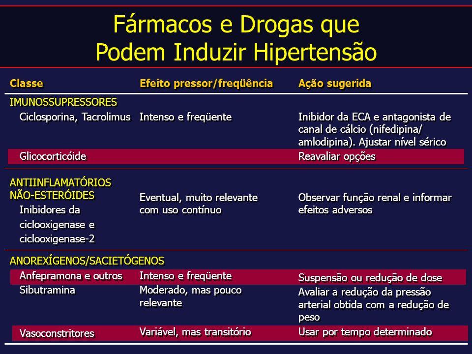 autoria : Prof. Ms Tania P.Govato Classe Efeito pressor/freqüência Ação sugerida IMUNOSSUPRESSORES Ciclosporina, Tacrolimus Glicocorticóide IMUNOSSUPR