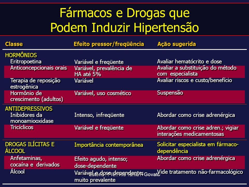 autoria : Prof. Ms Tania P.Govato HORMÔNIOS Eritropoetina Anticoncepcionais orais Terapia de reposição estrogênica Hormônio de crescimento (adultos) H