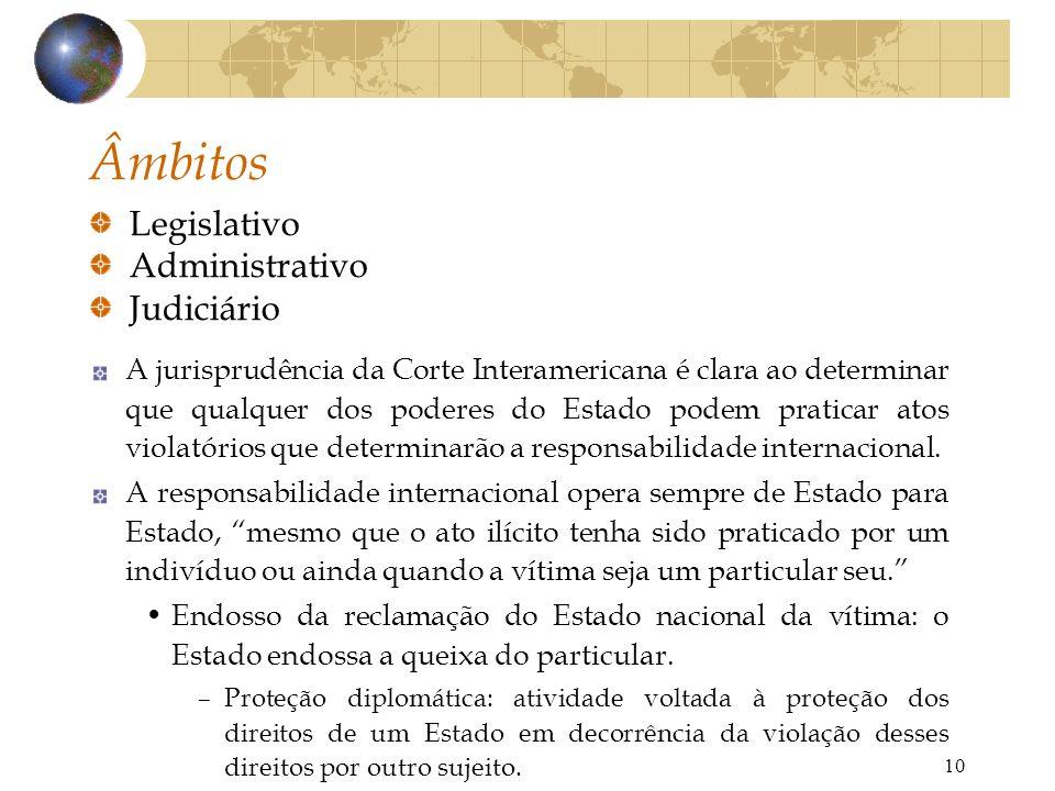 10 Legislativo Administrativo Judiciário Âmbitos A jurisprudência da Corte Interamericana é clara ao determinar que qualquer dos poderes do Estado pod