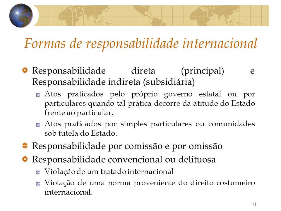 11 Responsabilidade direta (principal) e Responsabilidade indireta (subsidiária) Atos praticados pelo próprio governo estatal ou por particulares quan