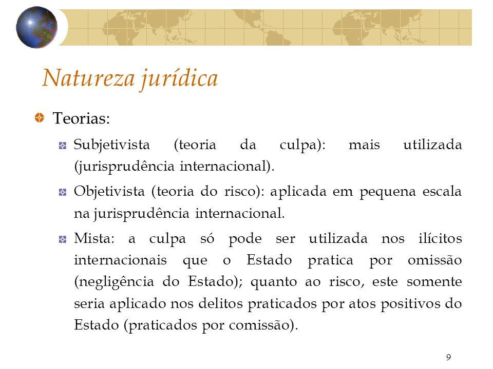 9 Natureza jurídica Teorias: Subjetivista (teoria da culpa): mais utilizada (jurisprudência internacional). Objetivista (teoria do risco): aplicada em