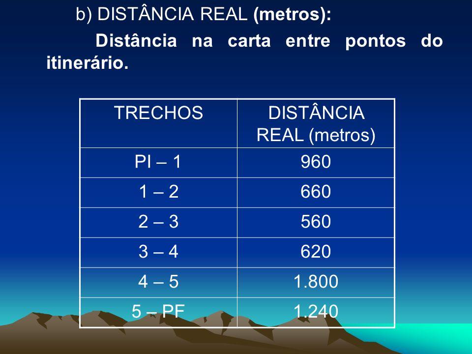 b) DISTÂNCIA REAL (metros): Distância na carta entre pontos do itinerário. TRECHOSDISTÂNCIA REAL (metros) PI – 1960 1 – 2660 2 – 3560 3 – 4620 4 – 51.
