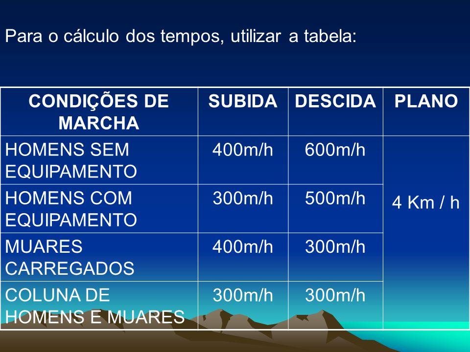 Para o cálculo dos tempos, utilizar a tabela: CONDIÇÕES DE MARCHA SUBIDADESCIDAPLANO HOMENS SEM EQUIPAMENTO 400m/h600m/h 4 Km / h HOMENS COM EQUIPAMEN