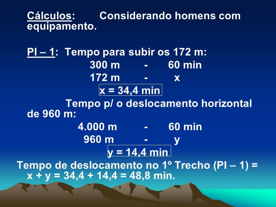 Cálculos:Considerando homens com equipamento. PI – 1: Tempo para subir os 172 m: 300 m - 60 min 172 m - x x = 34,4 min Tempo p/ o deslocamento horizon