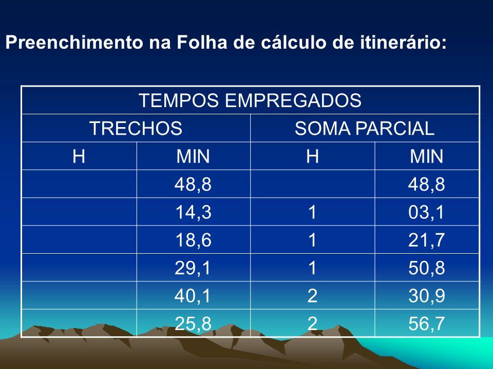 Preenchimento na Folha de cálculo de itinerário: TEMPOS EMPREGADOS TRECHOSSOMA PARCIAL HMINH 48,8 14,3103,1 18,6121,7 29,1150,8 40,1230,9 25,8256,7