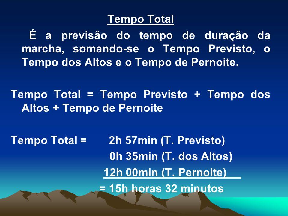 Tempo Total É a previsão do tempo de duração da marcha, somando-se o Tempo Previsto, o Tempo dos Altos e o Tempo de Pernoite. Tempo Total = Tempo Prev