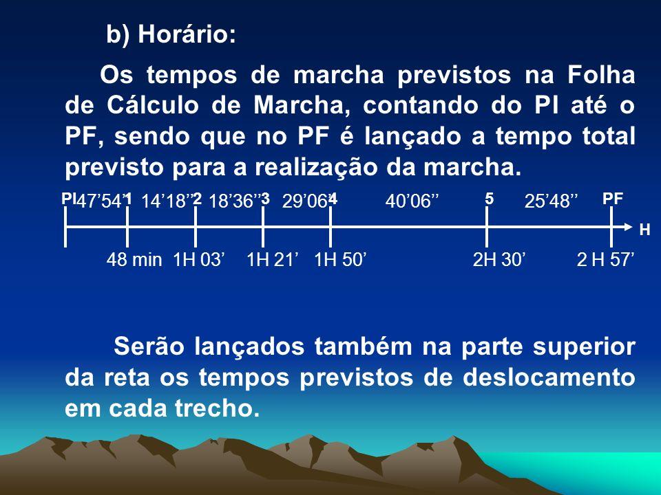b) Horário: Os tempos de marcha previstos na Folha de Cálculo de Marcha, contando do PI até o PF, sendo que no PF é lançado a tempo total previsto par