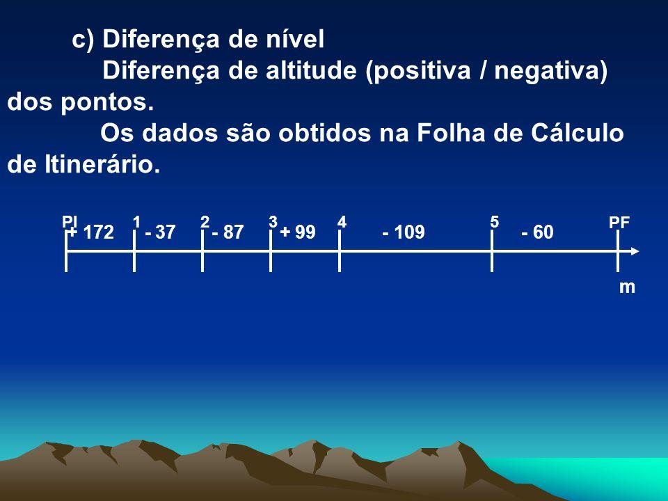 c) Diferença de nível Diferença de altitude (positiva / negativa) dos pontos. Os dados são obtidos na Folha de Cálculo de Itinerário. PI + 172 - 37 -