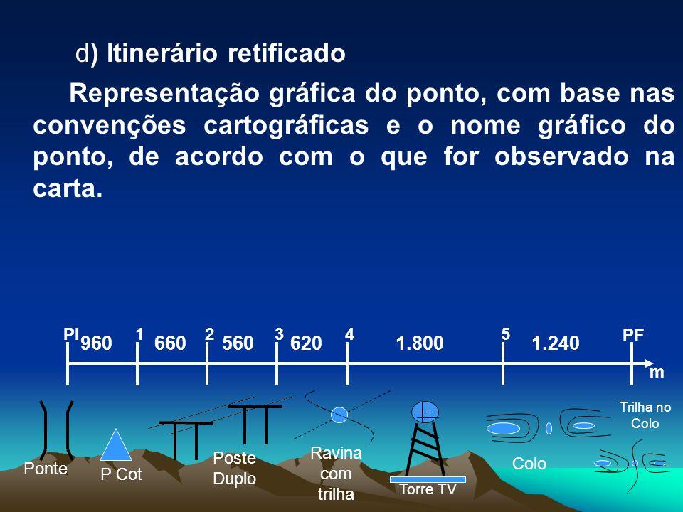 d) Itinerário retificado Representação gráfica do ponto, com base nas convenções cartográficas e o nome gráfico do ponto, de acordo com o que for obse