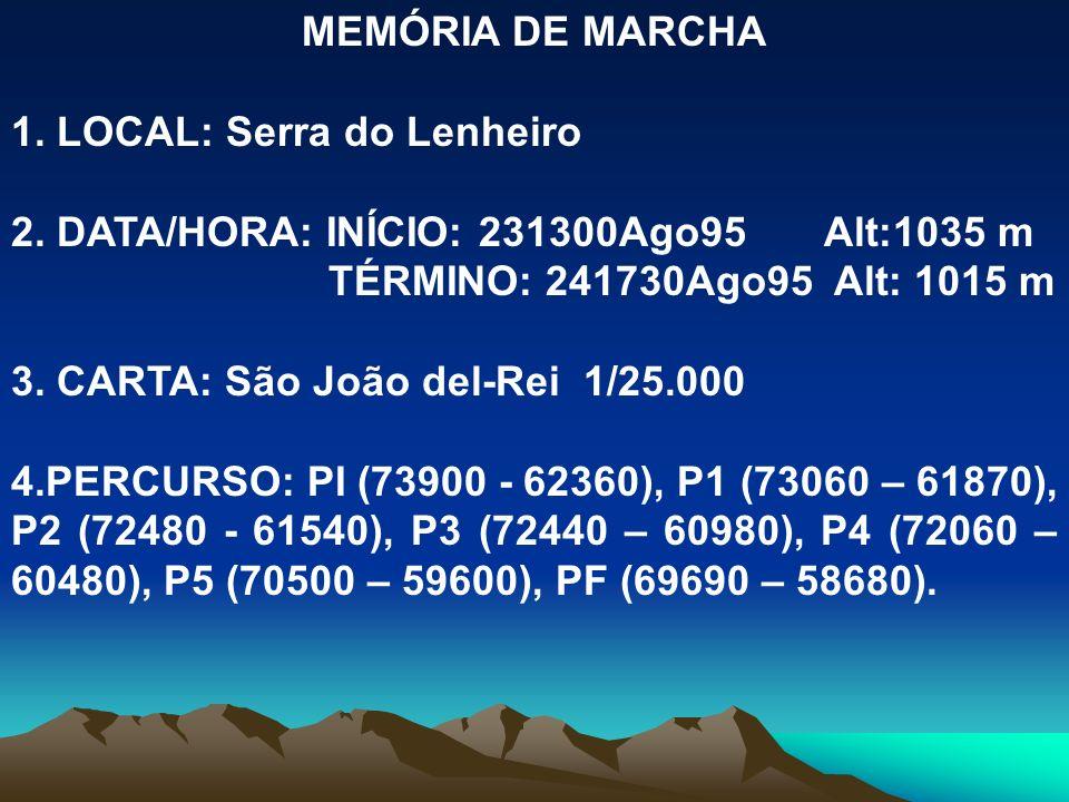 MEMÓRIA DE MARCHA 1. LOCAL: Serra do Lenheiro 2. DATA/HORA: INÍCIO: 231300Ago95 Alt:1035 m TÉRMINO: 241730Ago95 Alt: 1015 m 3. CARTA: São João del-Rei