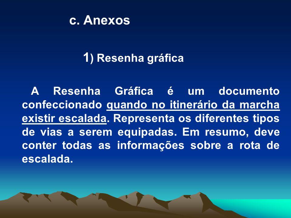c. Anexos 1 ) Resenha gráfica A Resenha Gráfica é um documento confeccionado quando no itinerário da marcha existir escalada. Representa os diferentes