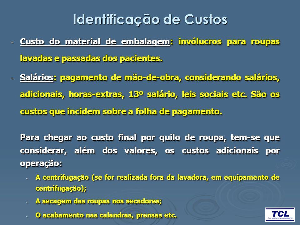 Identificação de Custos - Custo do material de embalagem: invólucros para roupas lavadas e passadas dos pacientes. - Salários: pagamento de mão-de-obr