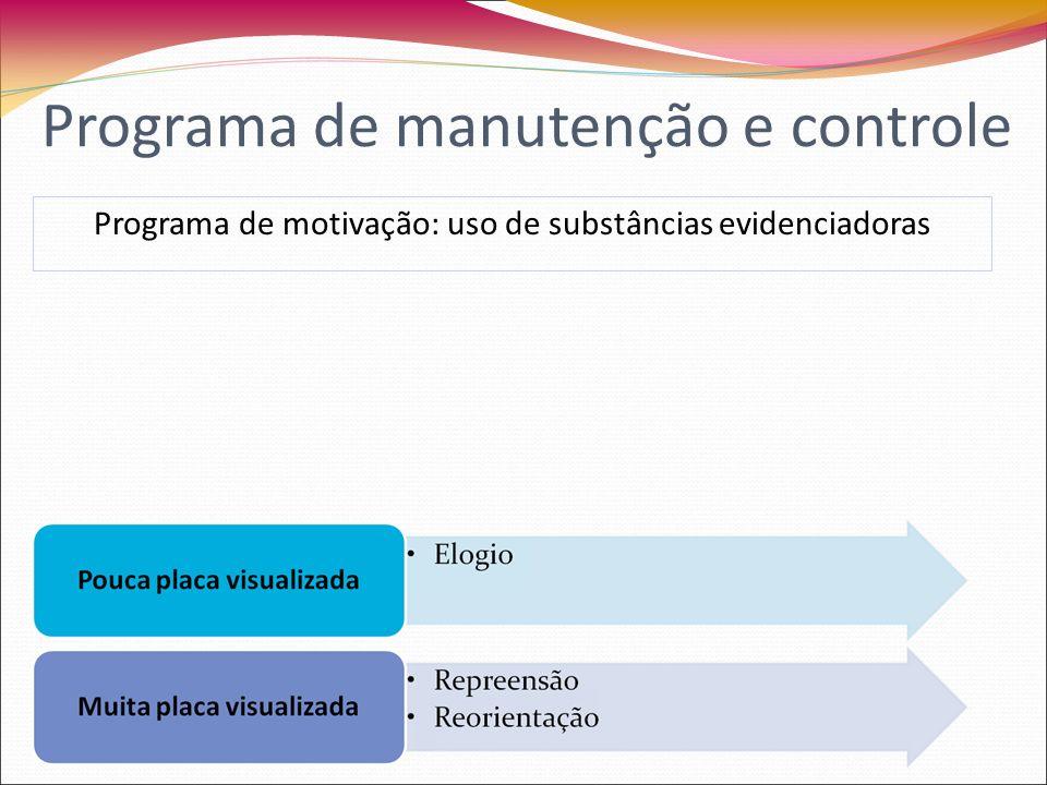 Programa de manutenção e controle Orientação- Metodologia: 1.