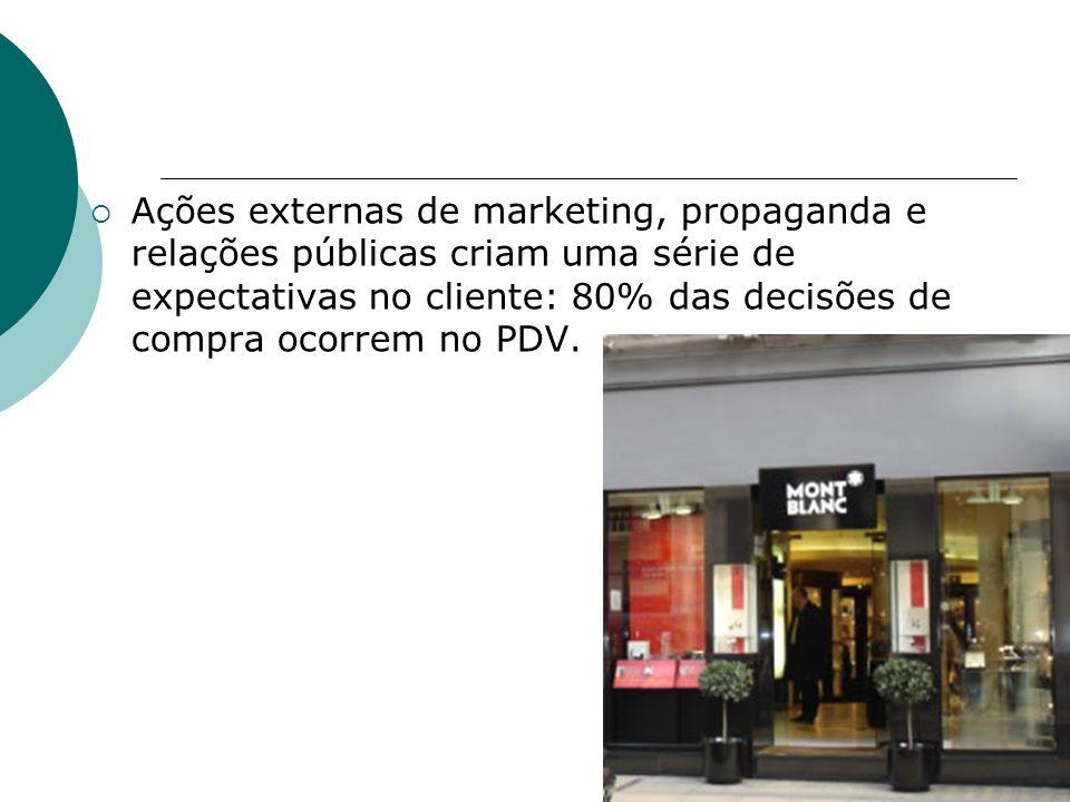 22 Ações externas de marketing, propaganda e relações públicas criam uma série de expectativas no cliente: 80% das decisões de compra ocorrem no PDV.